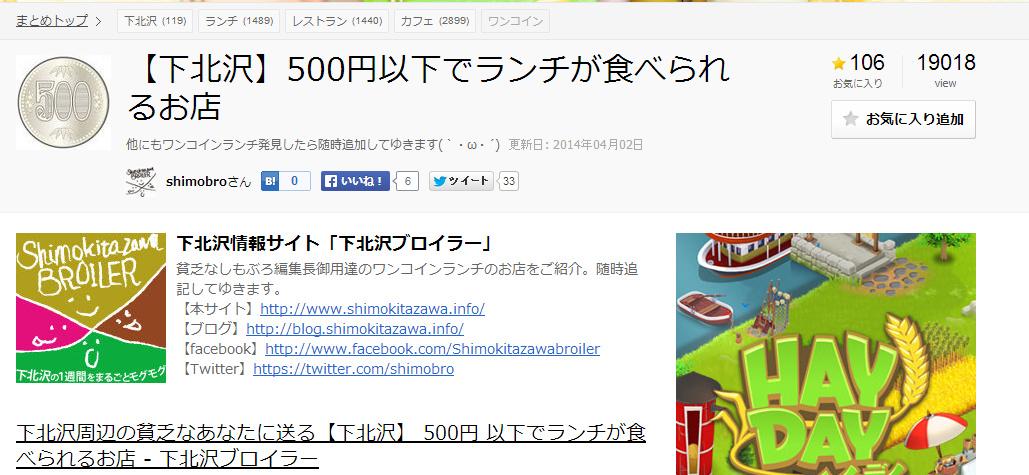 【下北沢】500円以下でランチが食べられるお店
