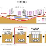小田急・東北沢~世田谷代田が2013年春地下化か!?