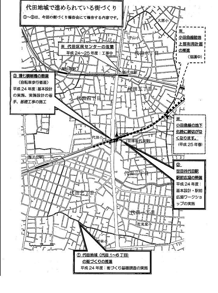 世田谷代田駅周辺 街づくり報告会を開催
