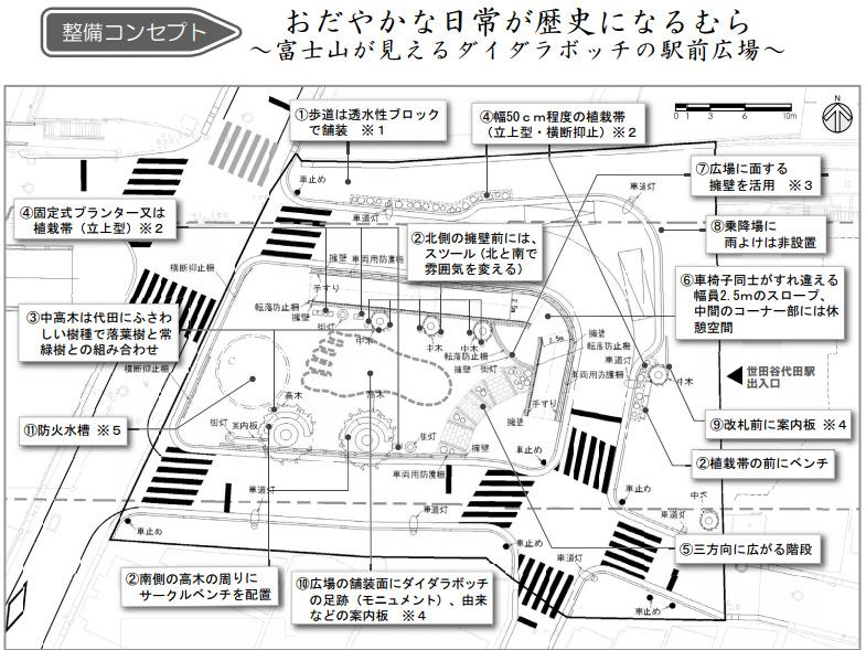世田谷代田駅の駅前広場案