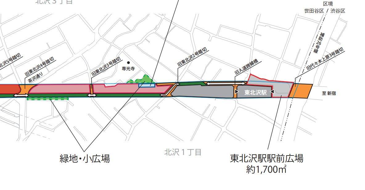 東北沢駅周辺の再開発の概要