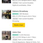 TripAdvisorの東京観光ランキングで下北沢は何位に!?