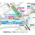 下北沢駅ビル完成後の小田急線・井の頭線改札口について